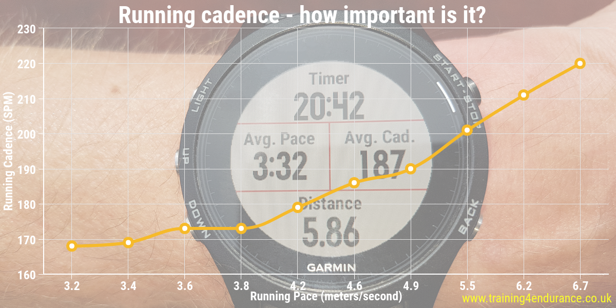 Running Cadence – how important is it?