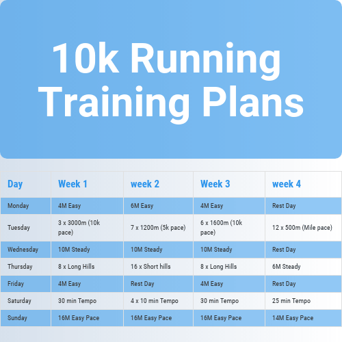 10km Running Training Plans