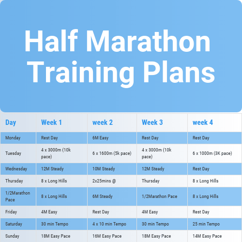 Half Marathon Running Training