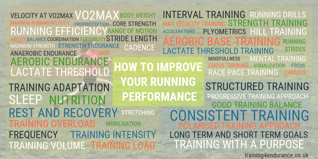 How to improve distance running performance