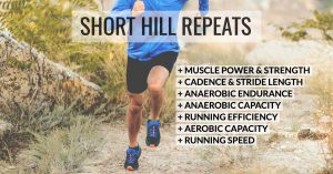 Hill Repeats Running Workouts